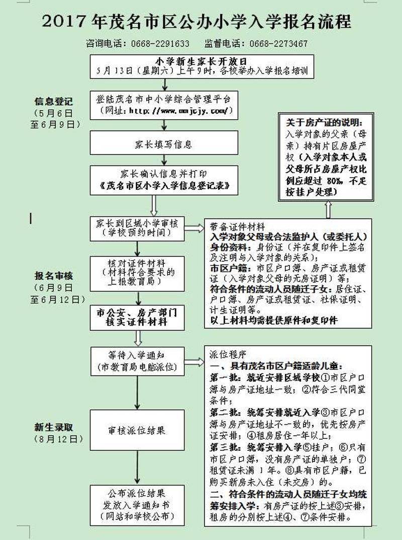 今秋茂名中小学v单元单元有变了,最全年级戳这语文第二小学练习题上册学区二攻略图片
