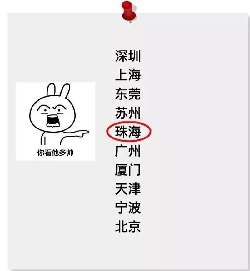 2016中国外贸百强城市出炉 珠海综合竞争力第五 时间:2017-07-26 - 记彔无疆 - 数字中国